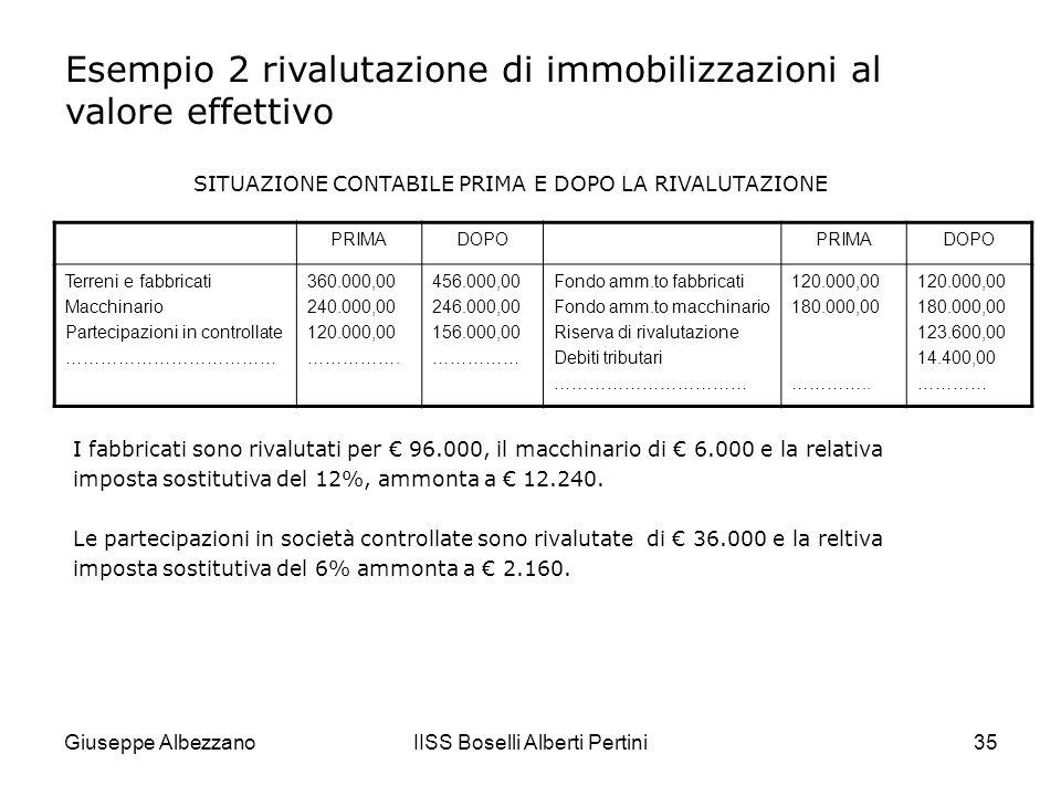 Giuseppe AlbezzanoIISS Boselli Alberti Pertini36 Le scritture in P.D.
