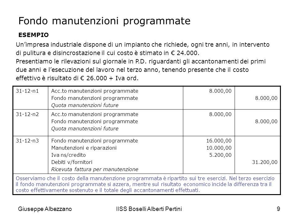 Giuseppe AlbezzanoIISS Boselli Alberti Pertini10 Gli ammodernamenti e gli ampliamenti I costi di manutenzione e riparazione hanno natura di costi desercizio in quanto esauriscono la loro utilità nellesercizio stesso in cui vengono sostenuti.