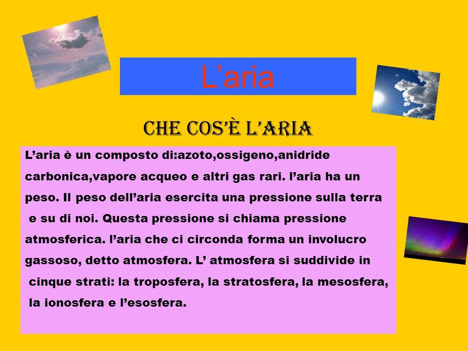 che cosè laria Laria è un composto di:azoto,ossigeno,anidride carbonica,vapore acqueo e altri gas rari. laria ha un peso. Il peso dellaria esercita un