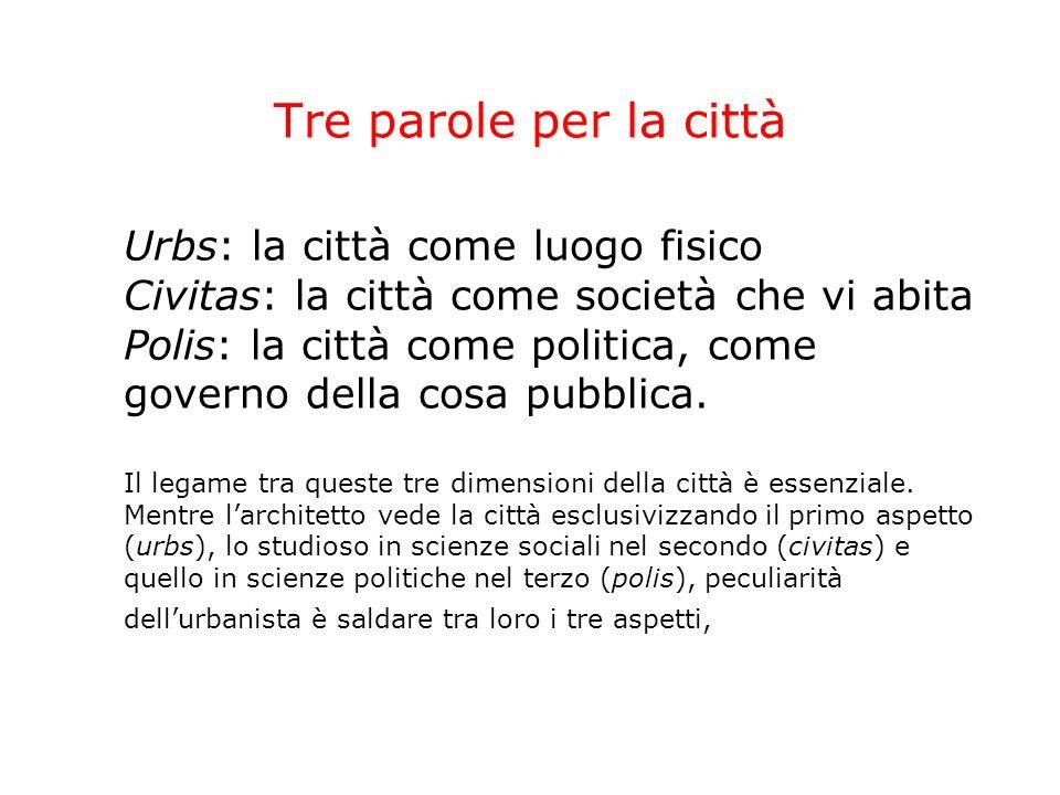 Tre parole per la città Urbs: la città come luogo fisico Civitas: la città come società che vi abita Polis: la città come politica, come governo della