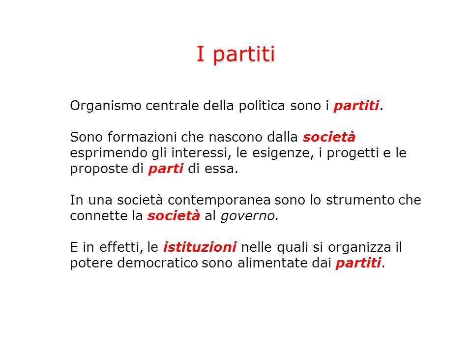 I partiti Organismo centrale della politica sono i partiti. Sono formazioni che nascono dalla società esprimendo gli interessi, le esigenze, i progett