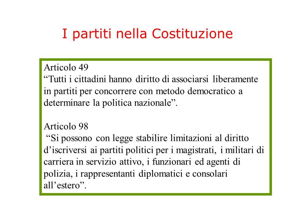 I partiti nella Costituzione Articolo 49 Tutti i cittadini hanno diritto di associarsi liberamente in partiti per concorrere con metodo democratico a