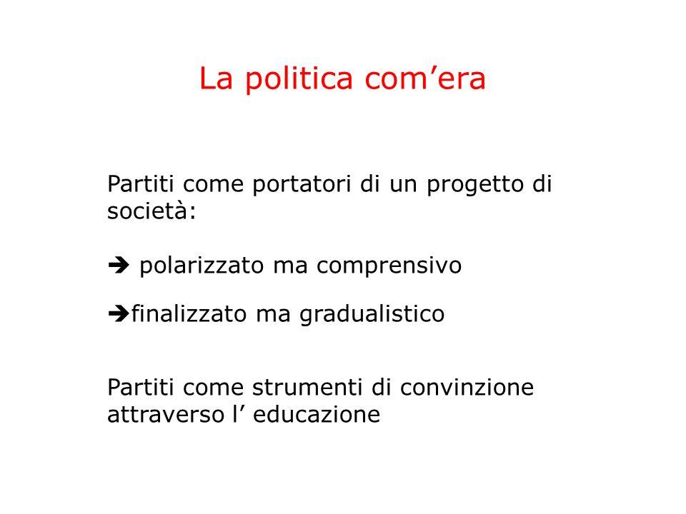 La politica comera Partiti come portatori di un progetto di società: polarizzato ma comprensivo finalizzato ma gradualistico Partiti come strumenti di