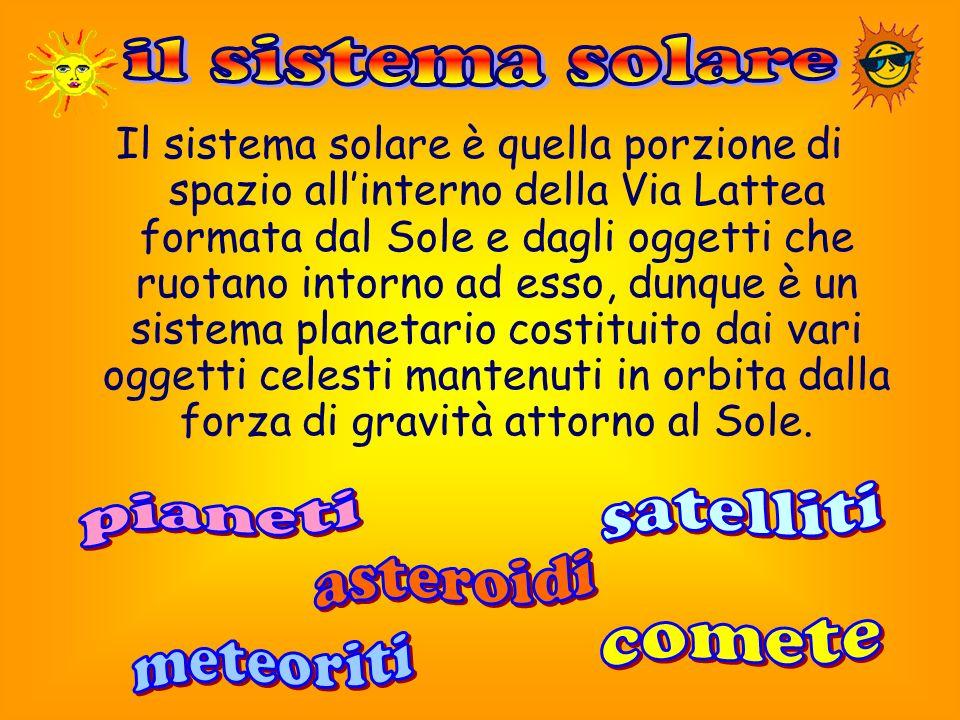 Il sistema solare è quella porzione di spazio allinterno della Via Lattea formata dal Sole e dagli oggetti che ruotano intorno ad esso, dunque è un si