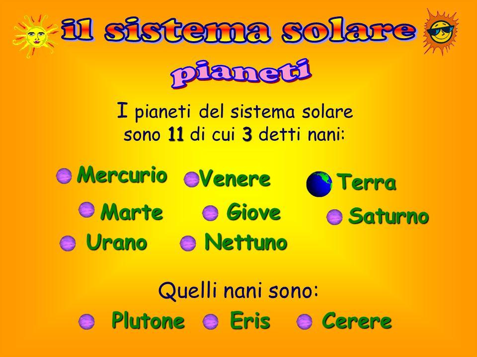 I pianeti del sistema solare sono 1 11 11 di cui 3 33 3 detti nani: Mercurio Urano Eris Marte Nettuno Giove Saturno Plutone Terra Venere Cerere Quelli