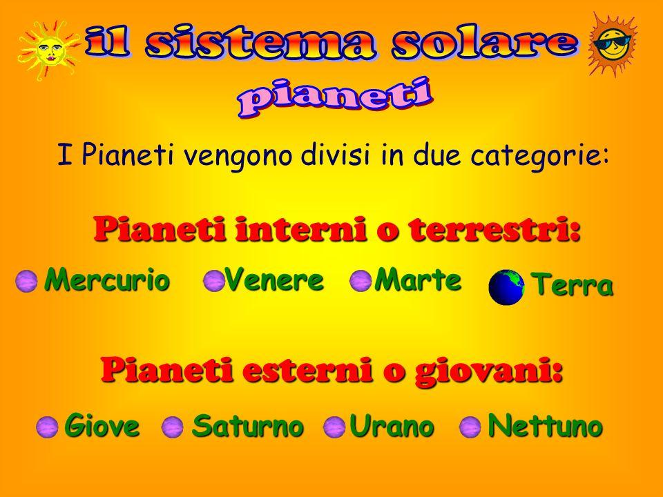 I Pianeti vengono divisi in due categorie: Pianeti interni o terrestri: Mercurio Marte Terra Venere UranoNettunoGioveSaturno Pianeti esterni o giovani