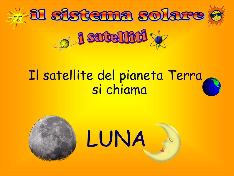 Il satellite del pianeta Terra si chiama LUNA