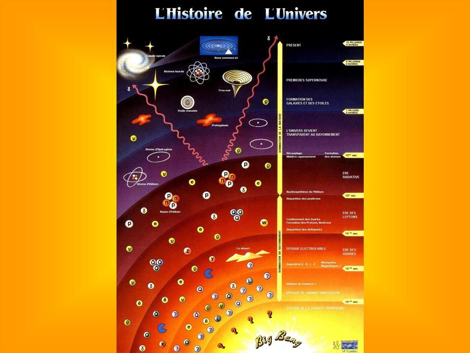 I satelliti si sono formati in seguito al distaccamento di masse rocciose e gas dai pianeti.