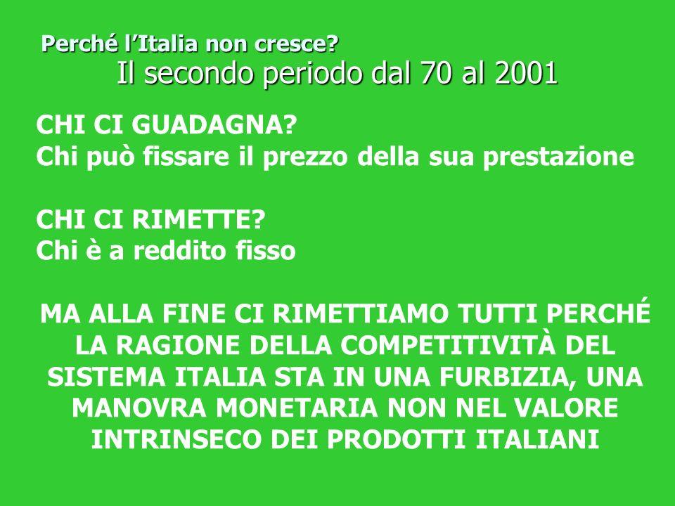 Il secondo periodo dal 70 al 2001 Perché lItalia non cresce? CHI CI GUADAGNA? Chi può fissare il prezzo della sua prestazione CHI CI RIMETTE? Chi è a