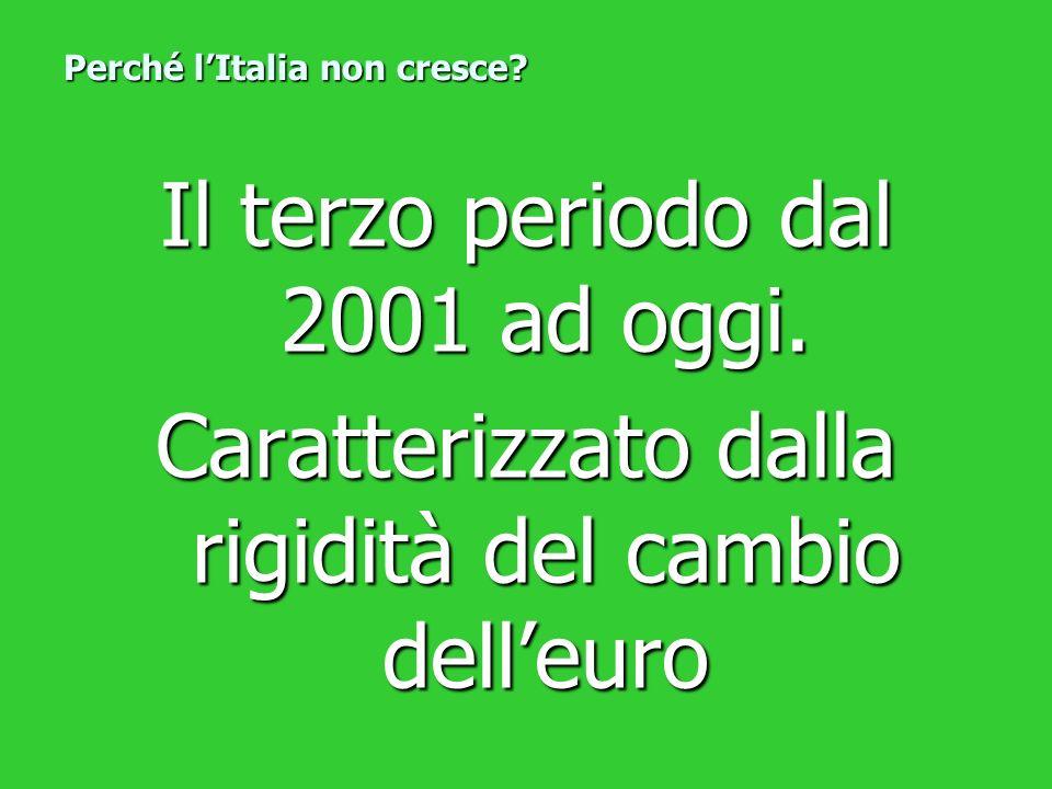 Il terzo periodo dal 2001 ad oggi. Caratterizzato dalla rigidità del cambio delleuro Perché lItalia non cresce?
