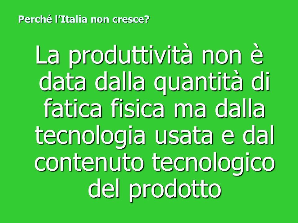 La produttività non è data dalla quantità di fatica fisica ma dalla tecnologia usata e dal contenuto tecnologico del prodotto Perché lItalia non cresc