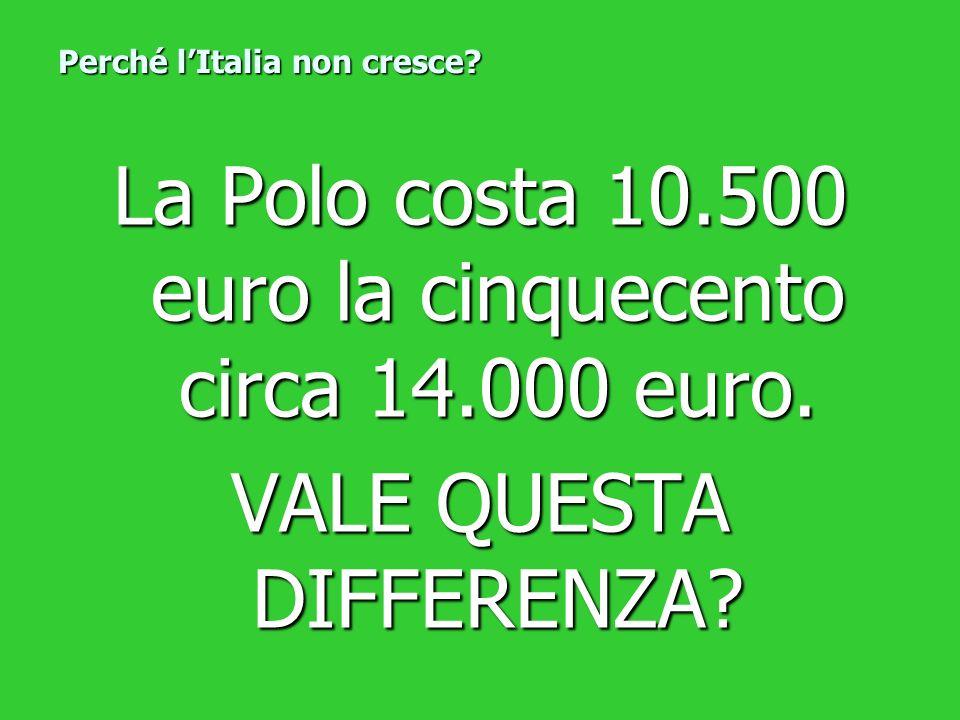 La Polo costa 10.500 euro la cinquecento circa 14.000 euro. VALE QUESTA DIFFERENZA? Perché lItalia non cresce?