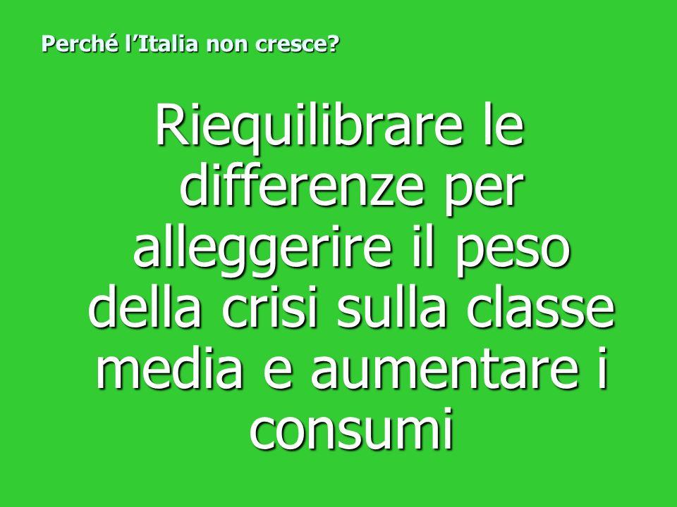 Riequilibrare le differenze per alleggerire il peso della crisi sulla classe media e aumentare i consumi Perché lItalia non cresce?