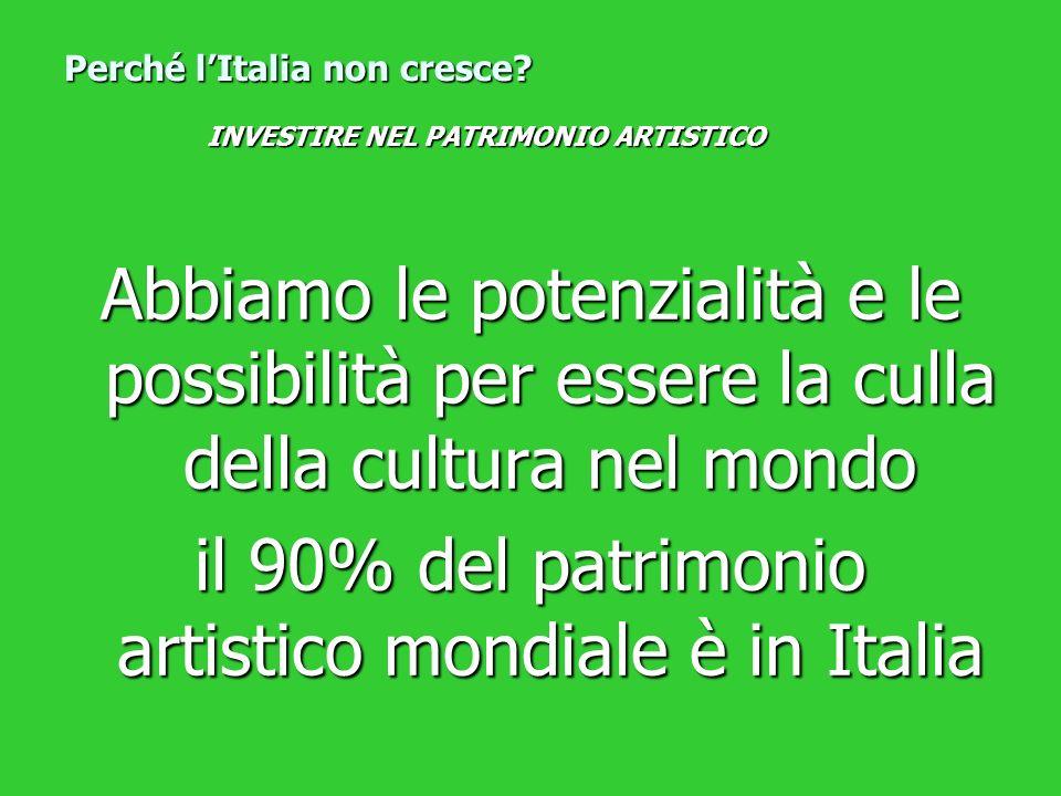 Abbiamo le potenzialità e le possibilità per essere la culla della cultura nel mondo il 90% del patrimonio artistico mondiale è in Italia Perché lItal