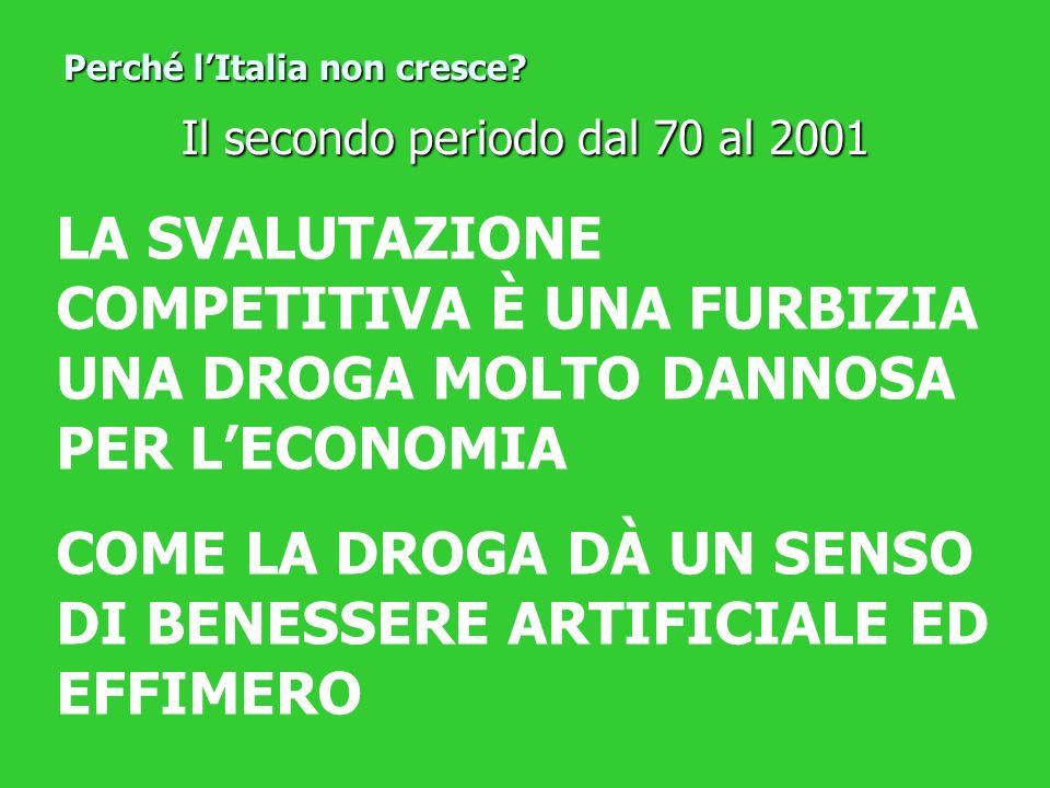 Il secondo periodo dal 70 al 2001 Perché lItalia non cresce? LA SVALUTAZIONE COMPETITIVA È UNA FURBIZIA UNA DROGA MOLTO DANNOSA PER LECONOMIA COME LA