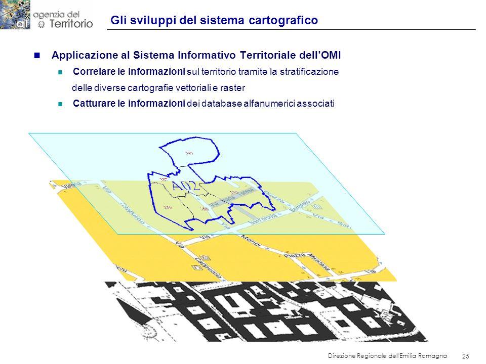 25 Direzione Regionale dell'Emilia Romagna 25 Gli sviluppi del sistema cartografico n Applicazione al Sistema Informativo Territoriale dellOMI n Corre
