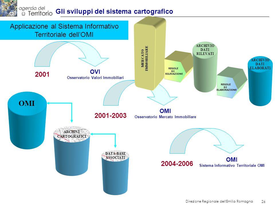 26 Direzione Regionale dell'Emilia Romagna 26 Gli sviluppi del sistema cartografico 2001 2001-2003 2004-2006 OVI Osservatorio Valori Immobiliari OMI O