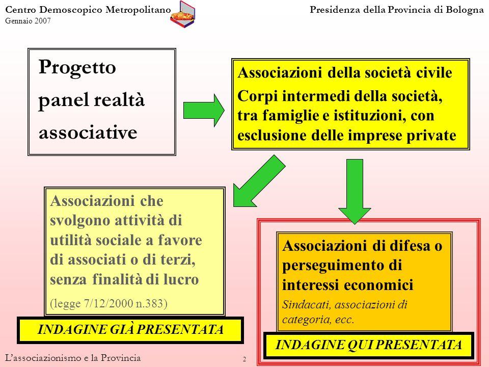 2 Associazioni della società civile Corpi intermedi della società, tra famiglie e istituzioni, con esclusione delle imprese private Associazioni che s