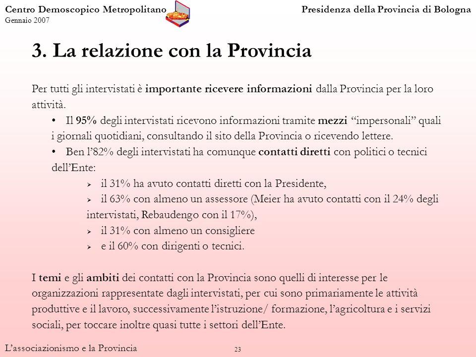 23 3. La relazione con la Provincia Per tutti gli intervistati è importante ricevere informazioni dalla Provincia per la loro attività. Il 95% degli i