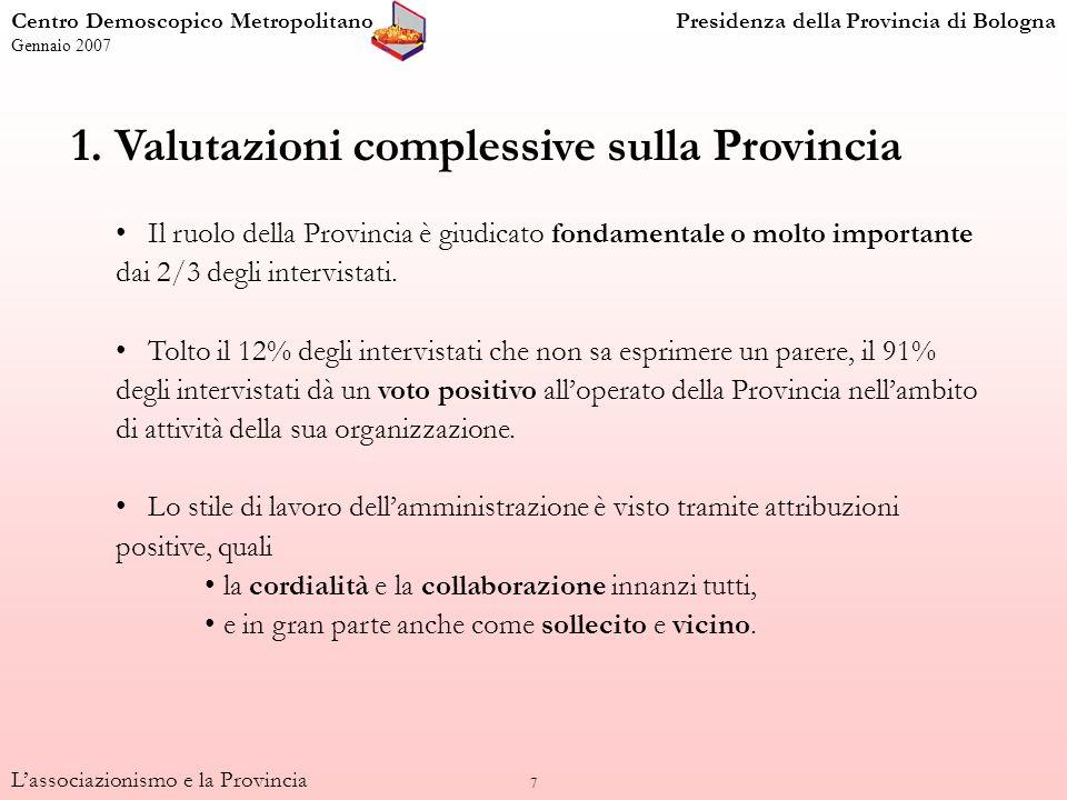 8 Lassociazionismo e la Provincia Importanza del ruolo della Provincia per lorganizzazione (valori percentuali) 64 66 65 58 Centro Demoscopico MetropolitanoPresidenza della Provincia di Bologna Gennaio 2007 Dom.
