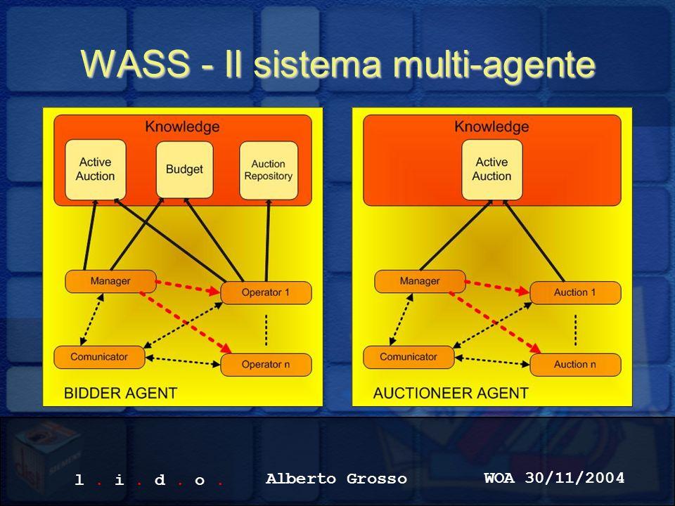 l. i. d. o. Alberto Grosso WOA 30/11/2004 WASS - Il sistema multi-agente