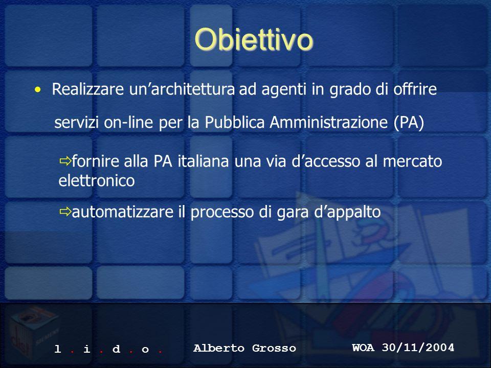 l.i. d. o. Alberto Grosso WOA 30/11/2004 WASS - Tipologie di asta per e-gov.