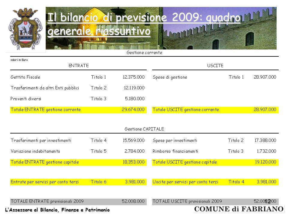 Il bilancio di previsione 2009: quadro generale riassuntivo LAssessore al Bilancio, Finanze e Patrimonio 12