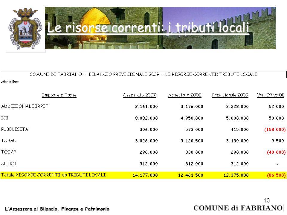 LAssessore al Bilancio, Finanze e Patrimonio Le risorse correnti: i tributi locali 13
