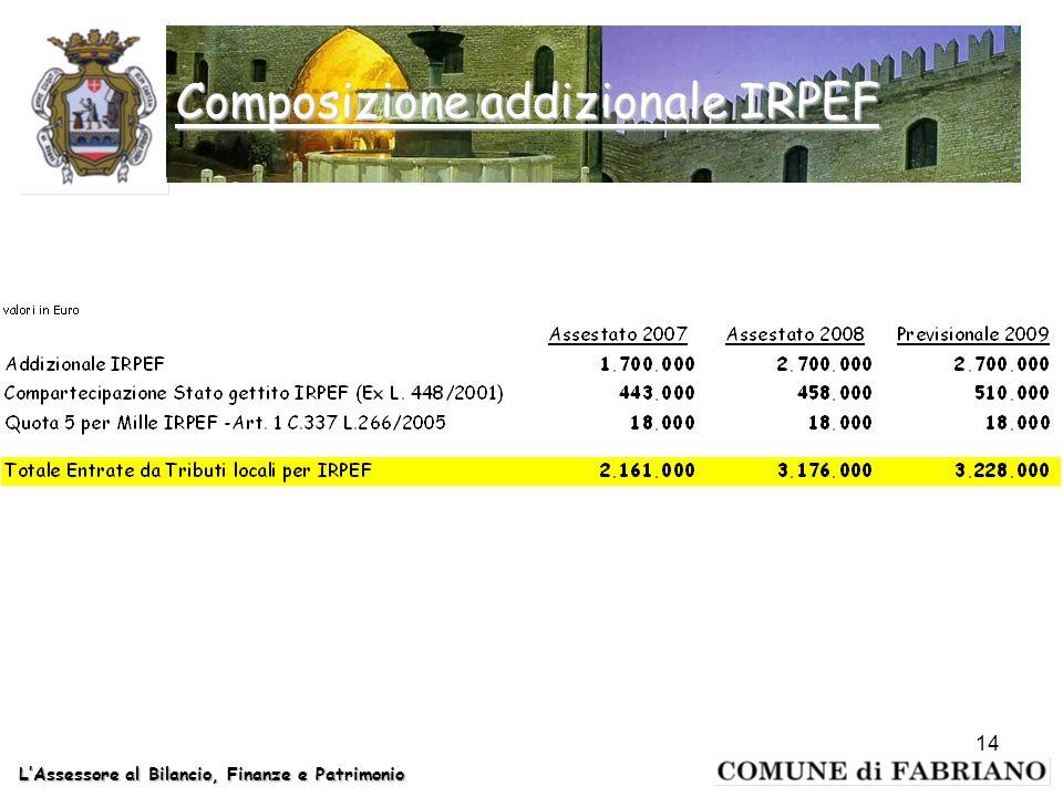 LAssessore al Bilancio, Finanze e Patrimonio Composizione addizionale IRPEF 14
