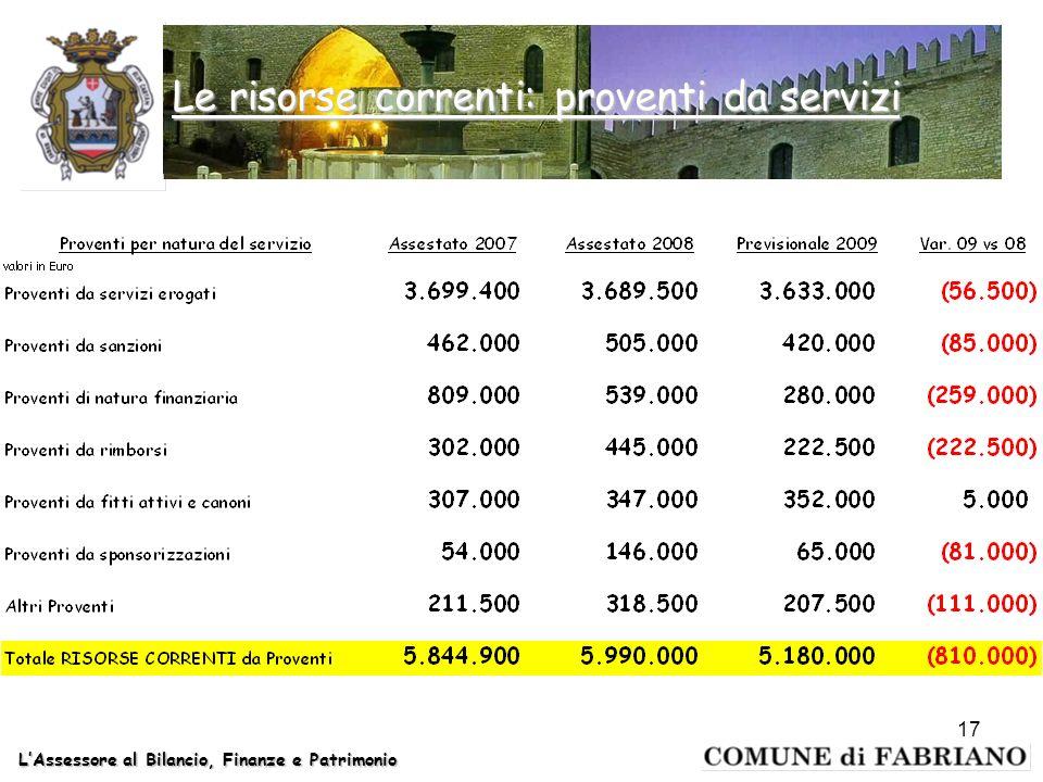LAssessore al Bilancio, Finanze e Patrimonio Le risorse correnti: proventi da servizi 17
