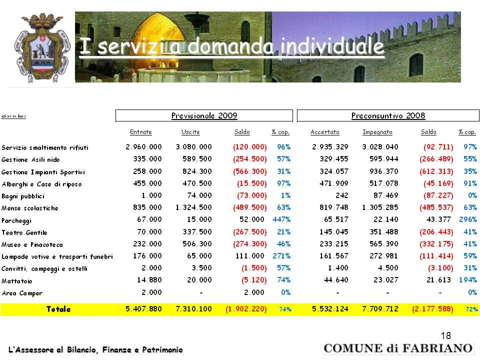 LAssessore al Bilancio, Finanze e Patrimonio I servizi a domanda individuale 18