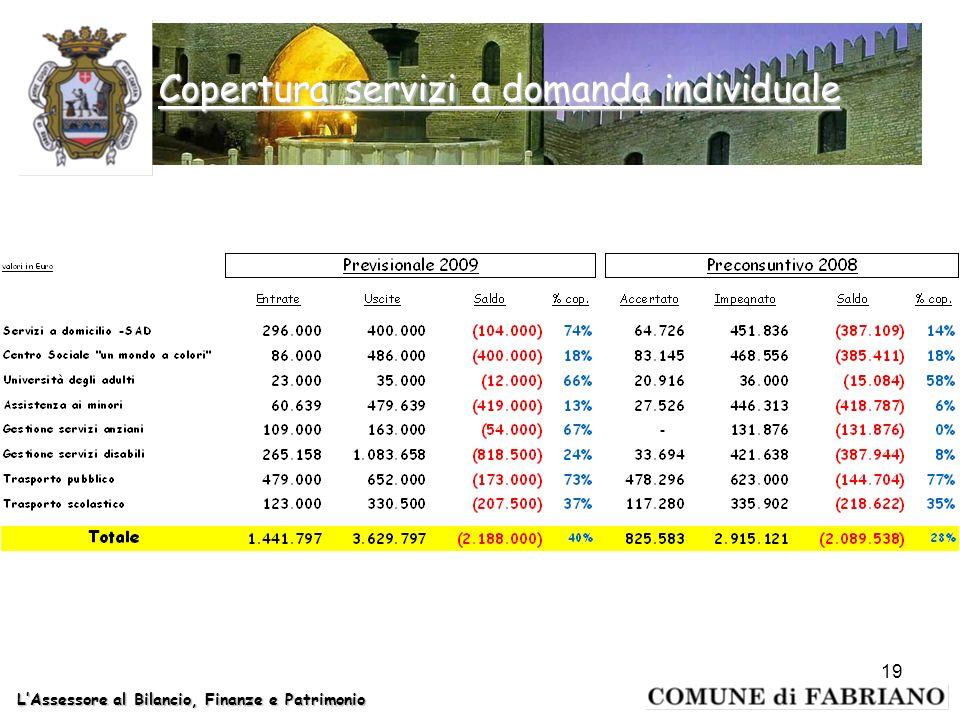 Copertura servizi a domanda individuale LAssessore al Bilancio, Finanze e Patrimonio 19