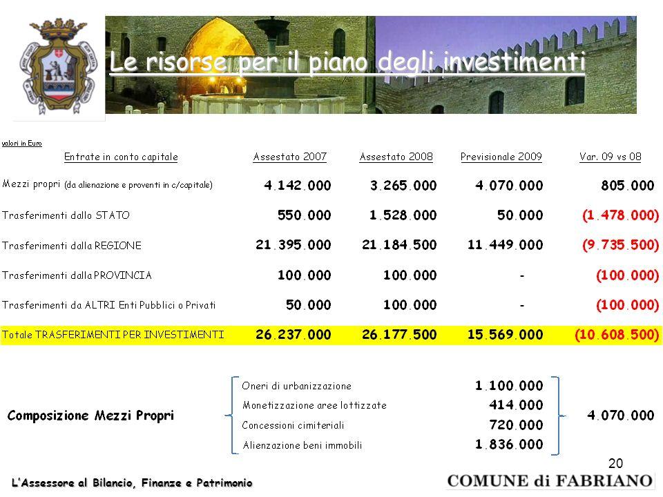 Le risorse per il piano degli investimenti LAssessore al Bilancio, Finanze e Patrimonio 20