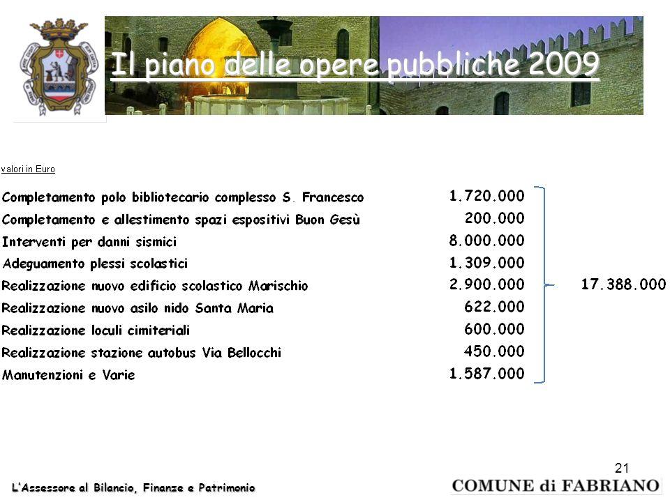 LAssessore al Bilancio, Finanze e Patrimonio Il piano delle opere pubbliche 2009 21