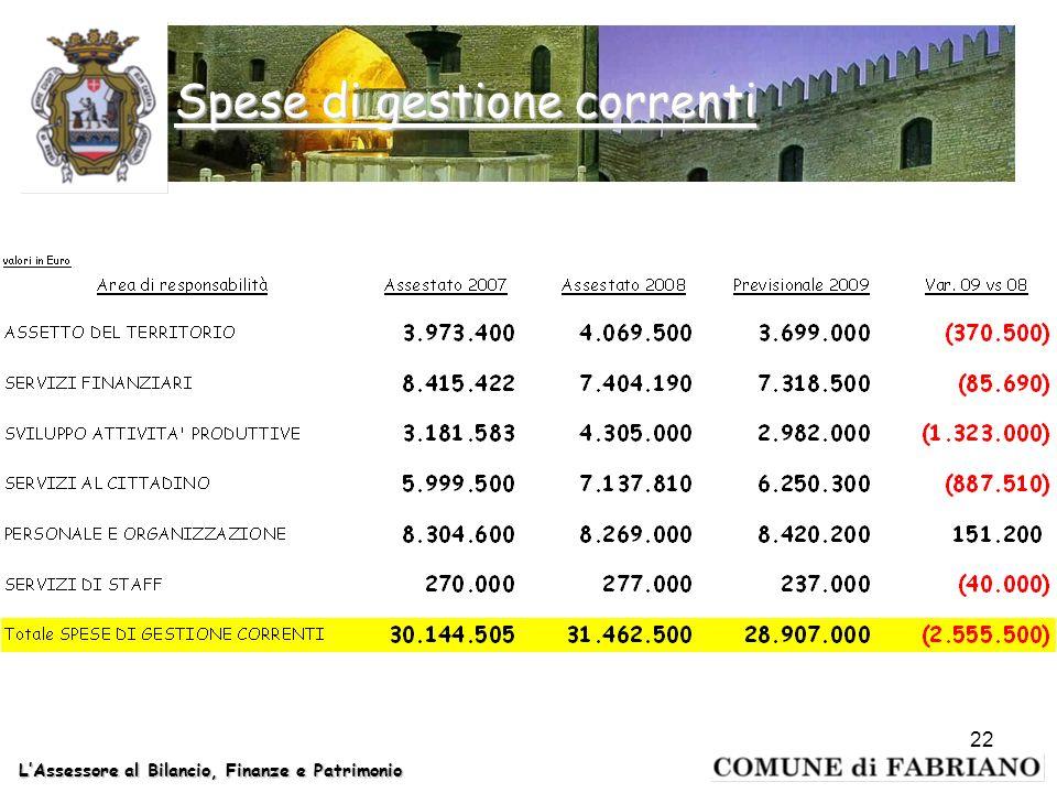 Spese di gestione correnti LAssessore al Bilancio, Finanze e Patrimonio 22