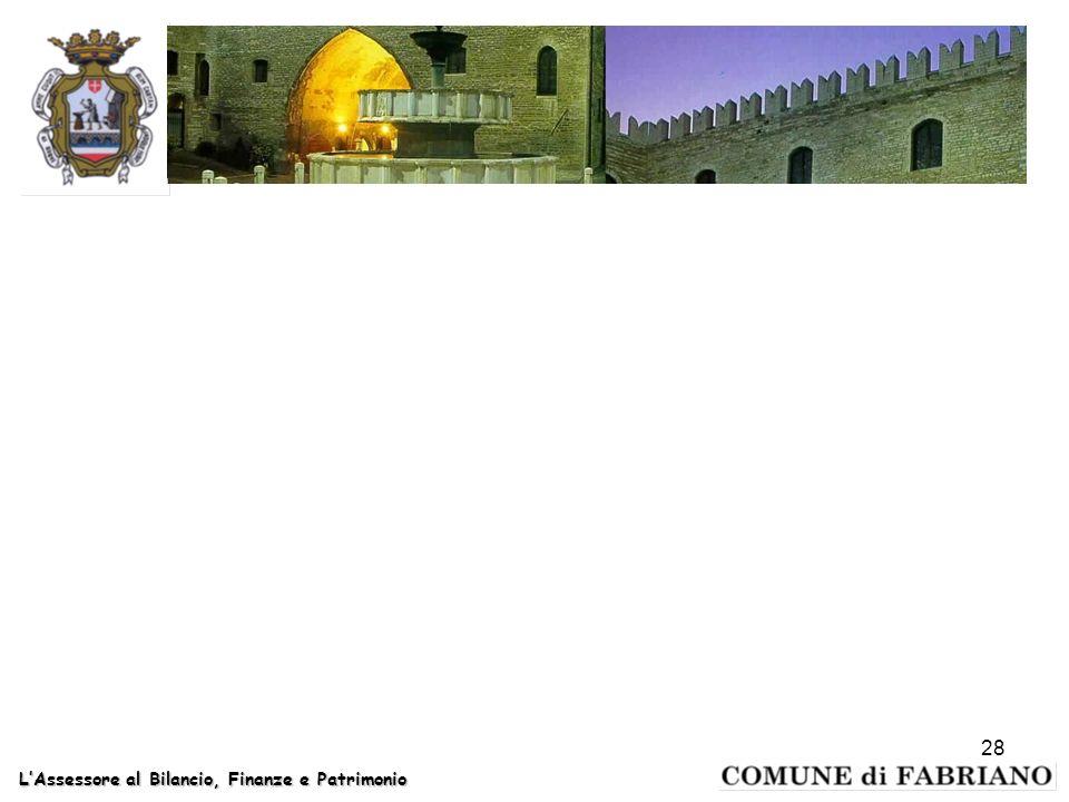 LAssessore al Bilancio, Finanze e Patrimonio 28