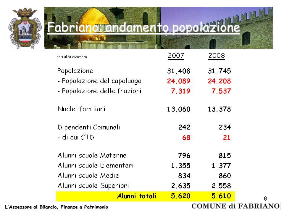 LAssessore al Bilancio, Finanze e Patrimonio Fabriano: andamento popolazione 6
