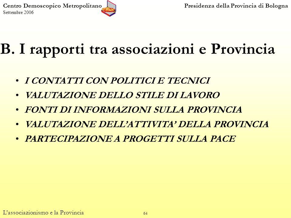 64 I CONTATTI CON POLITICI E TECNICI VALUTAZIONE DELLO STILE DI LAVORO FONTI DI INFORMAZIONI SULLA PROVINCIA VALUTAZIONE DELLATTIVITA DELLA PROVINCIA PARTECIPAZIONE A PROGETTI SULLA PACE Centro Demoscopico MetropolitanoPresidenza della Provincia di Bologna Settembre 2006 Lassociazionismo e la Provincia B.