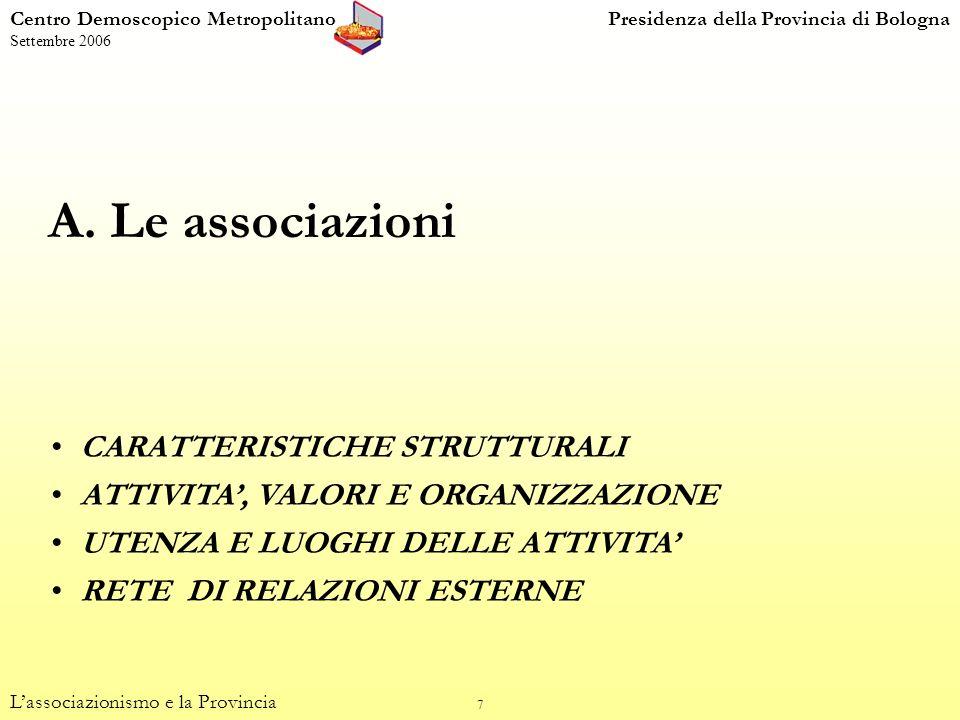 18 Centro Demoscopico MetropolitanoPresidenza della Provincia di Bologna Settembre 2006 Valori fondanti dellassociazione e condivisi tra i soci (percentuali di colonna; risposte multiple) Lassociazionismo e la Provincia (dom.