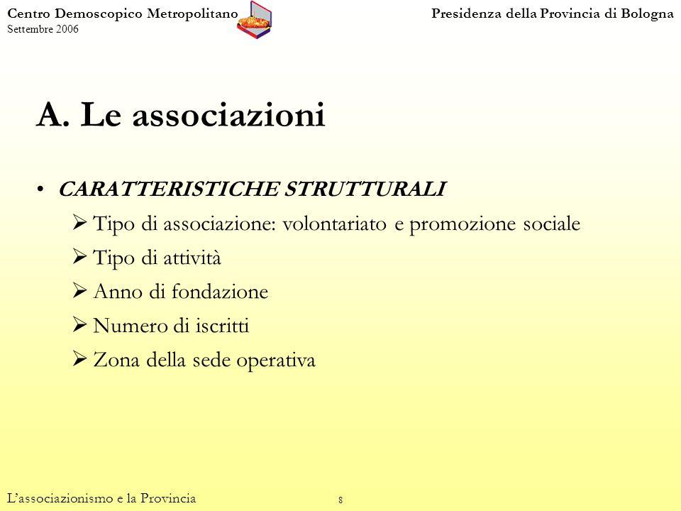 8 A. Le associazioni CARATTERISTICHE STRUTTURALI Tipo di associazione: volontariato e promozione sociale Tipo di attività Anno di fondazione Numero di