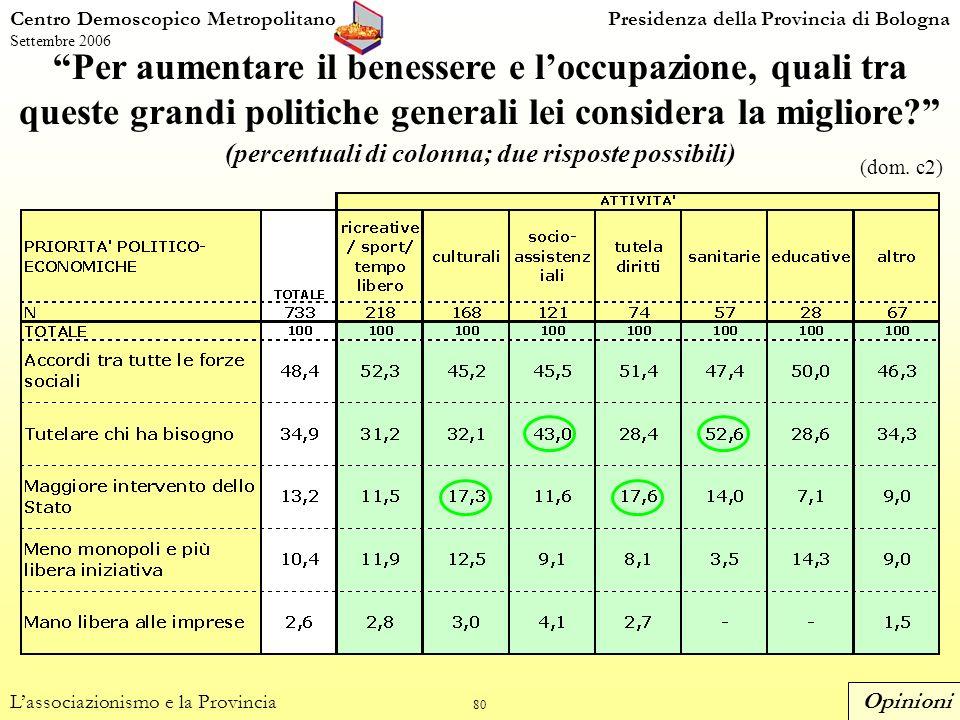 80 Per aumentare il benessere e loccupazione, quali tra queste grandi politiche generali lei considera la migliore.