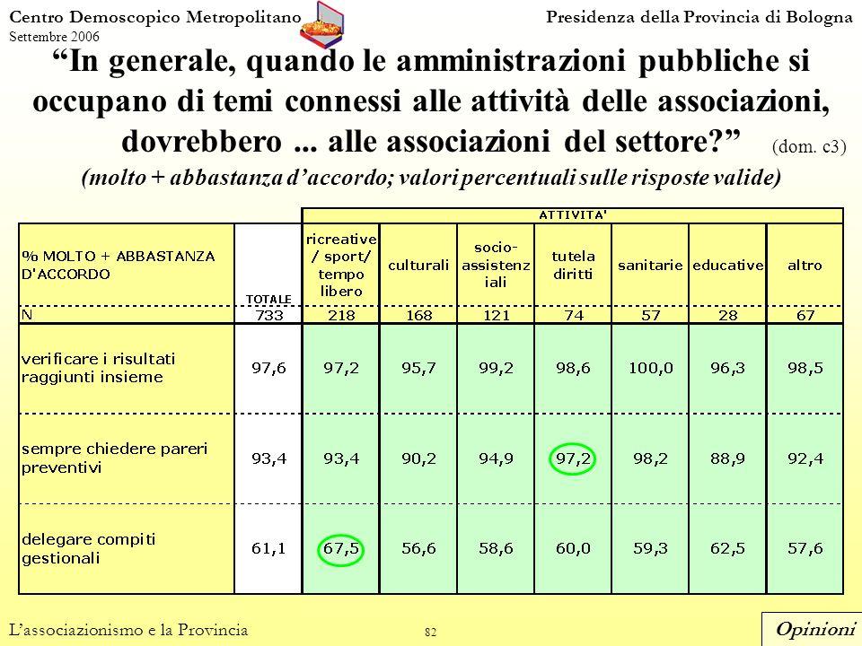 82 In generale, quando le amministrazioni pubbliche si occupano di temi connessi alle attività delle associazioni, dovrebbero...