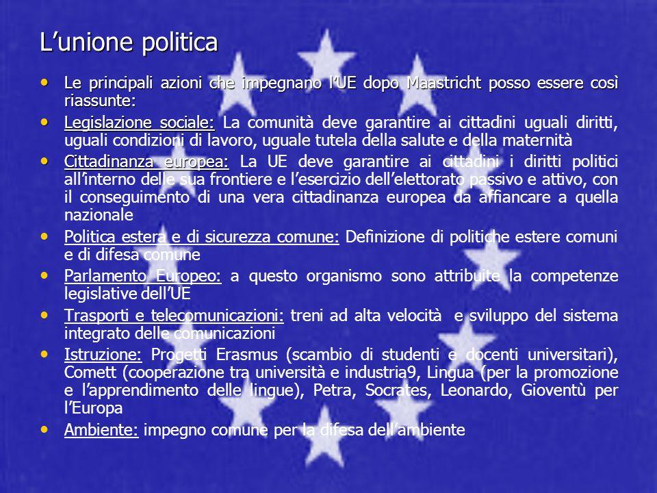 Lunione politica Le principali azioni che impegnano lUE dopo Maastricht posso essere così riassunte: Le principali azioni che impegnano lUE dopo Maast