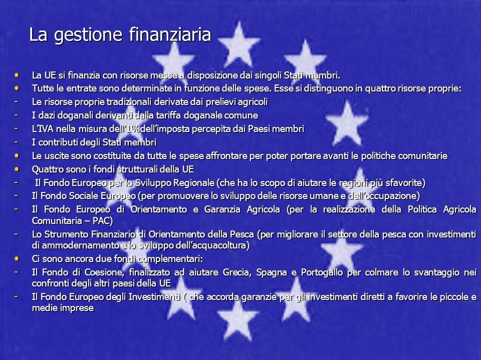 La gestione finanziaria La UE si finanzia con risorse messe a disposizione dai singoli Stati membri. La UE si finanzia con risorse messe a disposizion