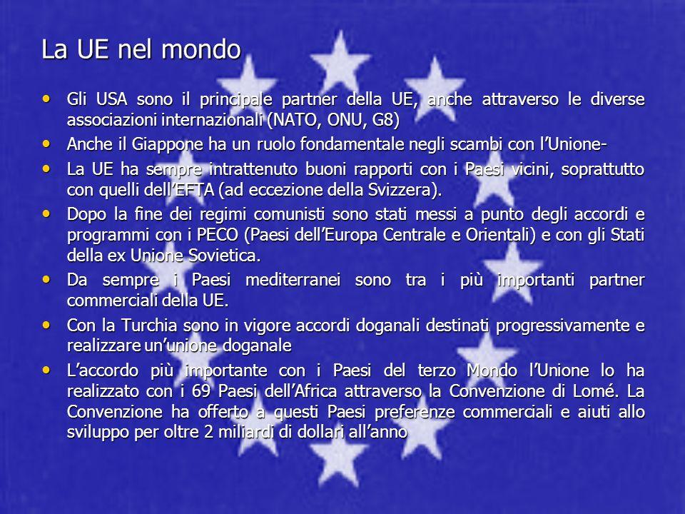 La UE nel mondo Gli USA sono il principale partner della UE, anche attraverso le diverse associazioni internazionali (NATO, ONU, G8) Gli USA sono il p