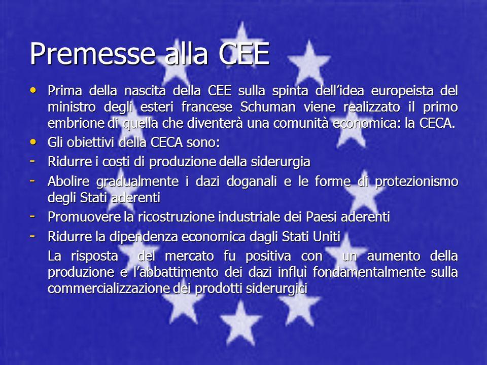 La CEE/UE La CECA fu quindi la premessa indispensabile per la nascita del Mercato Europeo Comune (MEC) e della CEE (Comunità Economica Europea) La CECA fu quindi la premessa indispensabile per la nascita del Mercato Europeo Comune (MEC) e della CEE (Comunità Economica Europea) Il Trattato Istitutivo del MEC e delle Comunità Europee fu siglato a Roma nel 1957 dai sei Paesi firmatari della CECA: Italia, Francia, Belgio, Paesi Bassi, Lussemburgo e Germania) Il Trattato Istitutivo del MEC e delle Comunità Europee fu siglato a Roma nel 1957 dai sei Paesi firmatari della CECA: Italia, Francia, Belgio, Paesi Bassi, Lussemburgo e Germania) Nel Trattato si trovano indicati i segueni obiettivi: Nel Trattato si trovano indicati i segueni obiettivi: - lunione doganale - la libera circolazione delle merci, delle persone, dei servizi e dei capitali - lintegrazione economica Per realizzare gli obiettivi i singoli Paesi conferiscono alla Comunità poteri propri esercitabili autonomamente Contemporaneamente alla CEE fu istituita lEURATOM con finalità scientifica, tecnica e applicativa sulluso pacifico dellenergia nucleare.