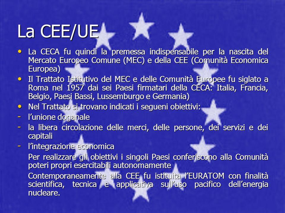 Ampliamenti della CEE/UE 1973: entrano nella CEE il Regno Unito, lIrlanda e la Danimarca (Europa dei Nove) 1973: entrano nella CEE il Regno Unito, lIrlanda e la Danimarca (Europa dei Nove) 1981: aderisce la Grecia (Europa dei Dieci) 1981: aderisce la Grecia (Europa dei Dieci) 1986: la Comunità si allarga con lingresso di Spagna e Portogallo (Europa dei Dodici) 1986: la Comunità si allarga con lingresso di Spagna e Portogallo (Europa dei Dodici) 1995: entrano Austria, Svezia e Finlandia (Europa dei Quindici) 1995: entrano Austria, Svezia e Finlandia (Europa dei Quindici) 2005: avviene lallargamento più grande della storia della comunità; entrano 10 paesi: Estonia, Lettonia, Lituania, Polonia, Repubblica Ceca, Repubblica Slovacca, Ungheria, Slovenia, Malta e la parte greca dellisola di Cipro (Europa dei Venticinque) 2005: avviene lallargamento più grande della storia della comunità; entrano 10 paesi: Estonia, Lettonia, Lituania, Polonia, Repubblica Ceca, Repubblica Slovacca, Ungheria, Slovenia, Malta e la parte greca dellisola di Cipro (Europa dei Venticinque) 2007: si aggiungono Romania e Bulgaria (Europa dei Ventisette) 2007: si aggiungono Romania e Bulgaria (Europa dei Ventisette) Tra le candidate allingresso ricordiamo la Turchia, che però deve risolvere i problemi che ha con la Grecia per la questione cipriota e alla situazione dei diritti civili Tra le candidate allingresso ricordiamo la Turchia, che però deve risolvere i problemi che ha con la Grecia per la questione cipriota e alla situazione dei diritti civili