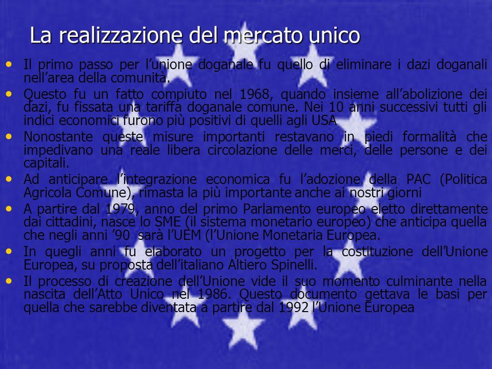 La realizzazione del mercato unico Il primo passo per lunione doganale fu quello di eliminare i dazi doganali nellarea della comunità. Questo fu un fa