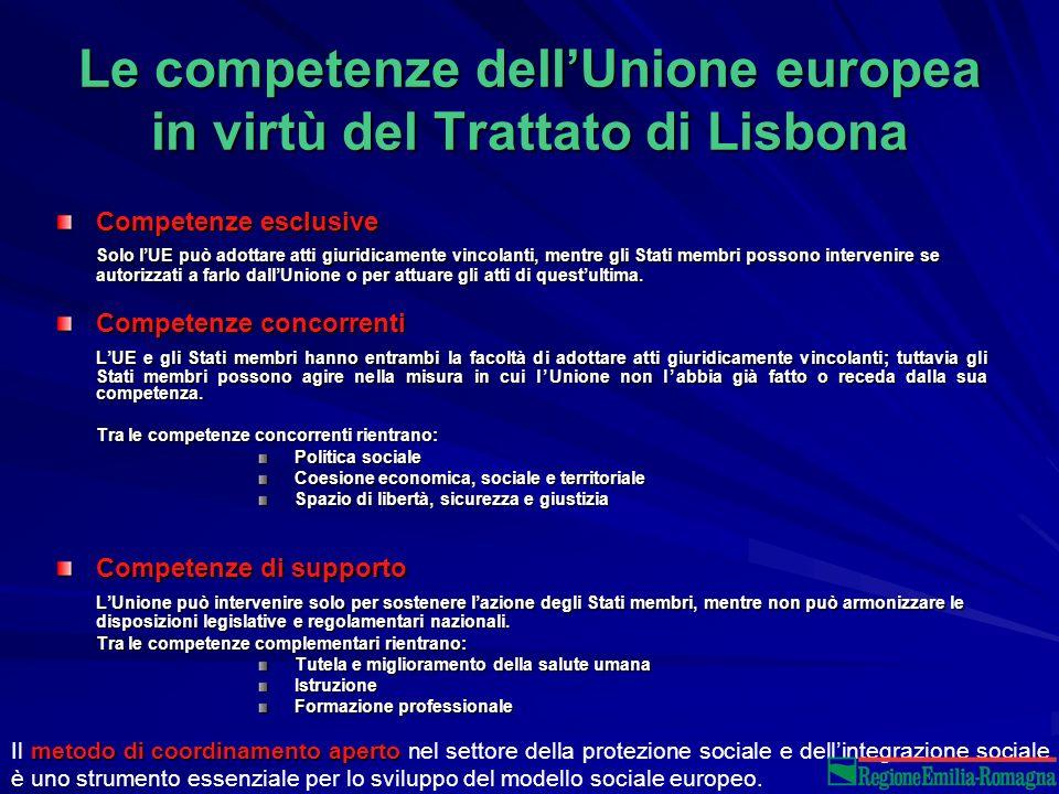 Le competenze dellUnione europea in virtù del Trattato di Lisbona Competenze esclusive Solo lUE può adottare atti giuridicamente vincolanti, mentre gli Stati membri possono intervenire se autorizzati a farlo dallUnione o per attuare gli atti di questultima.