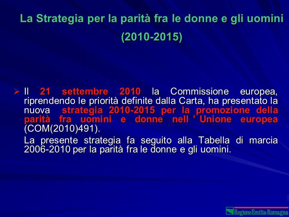La Strategia per la parità fra le donne e gli uomini (2010-2015) Il 21 settembre 2010 la Commissione europea, riprendendo le priorità definite dalla Carta, ha presentato la nuova strategia 2010-2015 per la promozione della parità fra uomini e donne nellUnione europea (COM(2010)491).